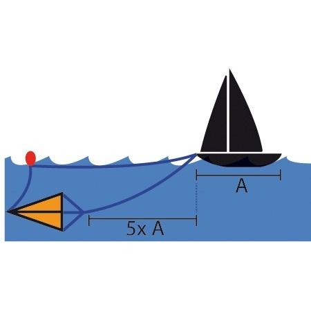 Treibanker, 55x50cm